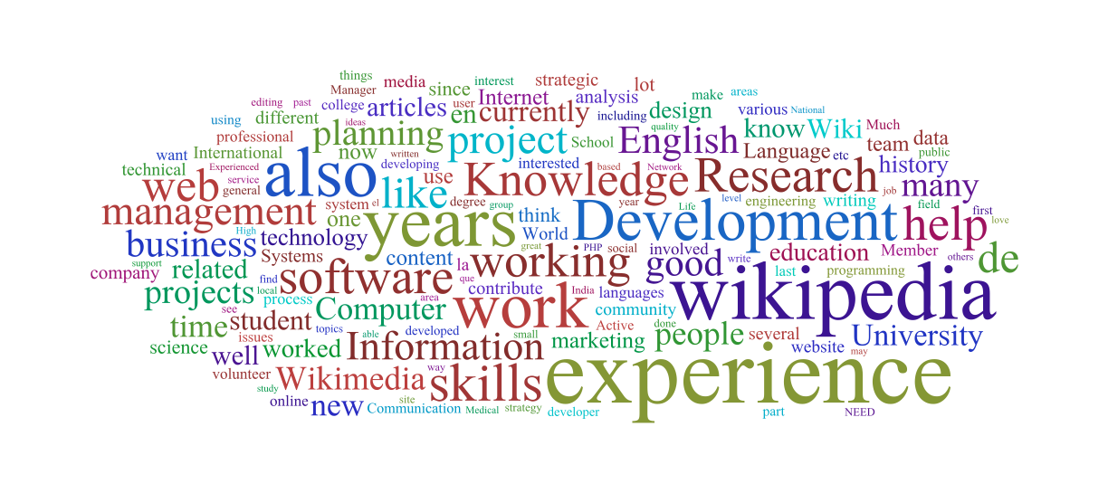 Skills Today That Didn't Exist 10 Years Ago